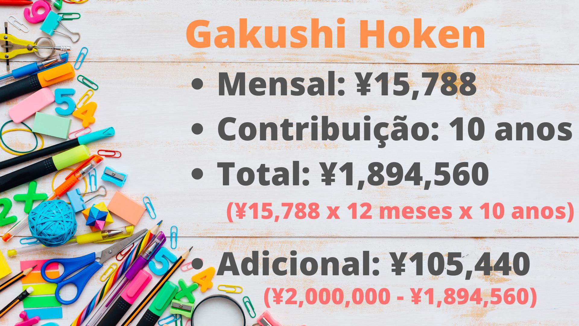 Gakushi Hoken